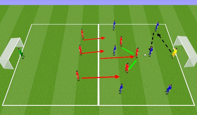 Football/Soccer Session Plan Drill (Colour): SSG - Delaying & Covering/Screening