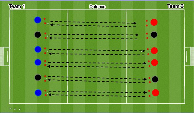 Football/Soccer Session Plan Drill (Colour): Defensive Possession - Neston Nomads Res
