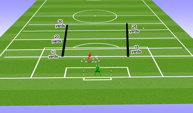 Football/Soccer Session Plan Drill (Colour): Punching for Distance Challenge