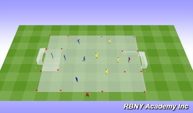 Football/Soccer Session Plan Drill (Colour): Match - 5v5s