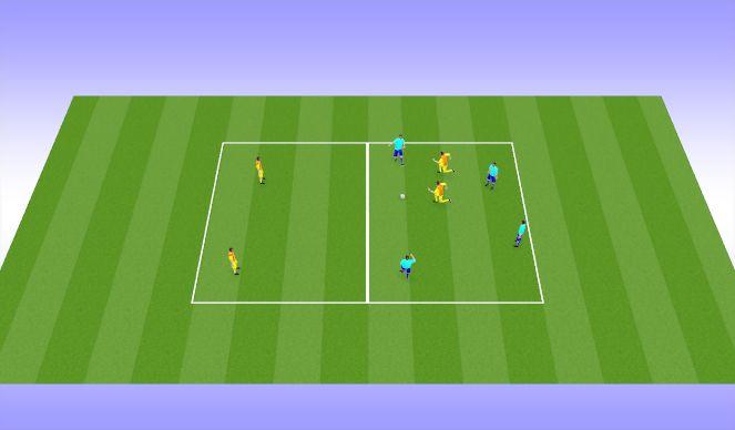 Football/Soccer Session Plan Drill (Colour): Pressure Drill 4v2