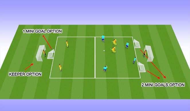 Football/Soccer Session Plan Drill (Colour): Attacking