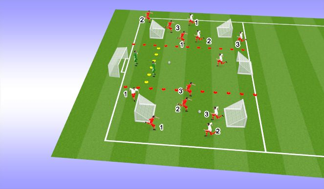Football/Soccer Session Plan Drill (Colour): behind the goal plus beat the keeper 3 x match