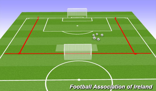 Football/Soccer Session Plan Drill (Colour): Area set up
