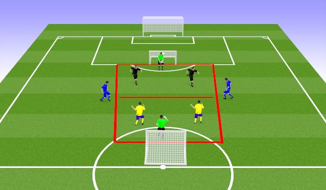 Football/Soccer Session Plan Drill (Colour): 2v2+4 duels