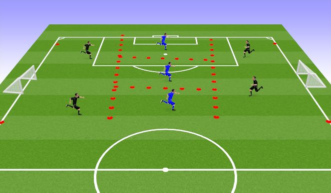 Football/Soccer Session Plan Drill (Colour): 4v3 inside grid counter game