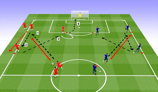 Football/Soccer Session Plan Drill (Colour): Find the 3rd Player
