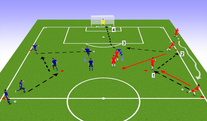 Football/Soccer Session Plan Drill (Colour): The Shooters