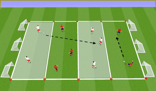 Football/Soccer Session Plan Drill (Colour): Zoned 3 Goal Game