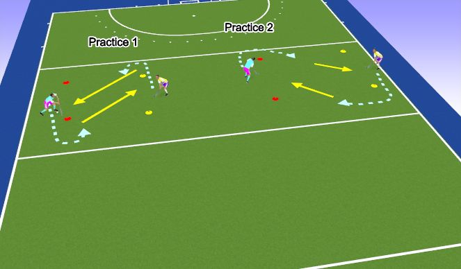 Hockey Session Plan Drill (Colour): Pass it off!