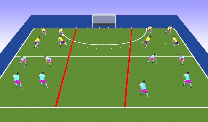 Hockey Session Plan Drill (Colour): Kabaddi