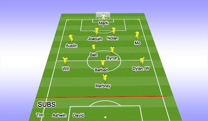 Football/Soccer Session Plan Drill (Colour): 1st Half 22min