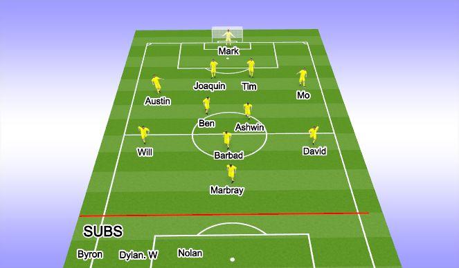Football/Soccer Session Plan Drill (Colour): 1st Half - 30 min