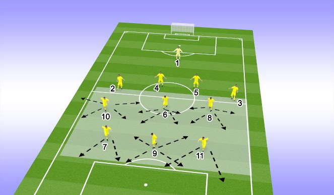 Football/Soccer Session Plan Drill (Colour): DEFENSIVE PHASE