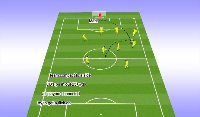 Football/Soccer Session Plan Drill (Colour): Long Goal Kick