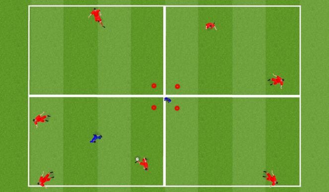 Football/Soccer Session Plan Drill (Colour): 3 v 1 rotational Possession session