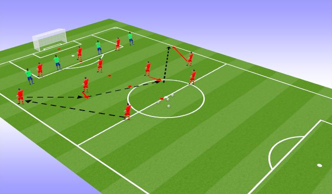 Football/Soccer Session Plan Drill (Colour): Phase