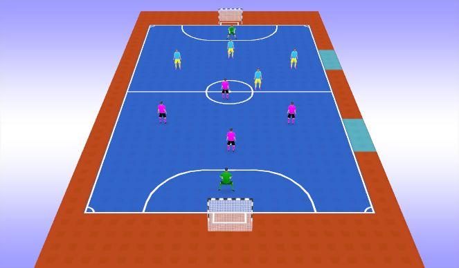 Futsal Session Plan Drill (Colour): TG 5v5 Futsal