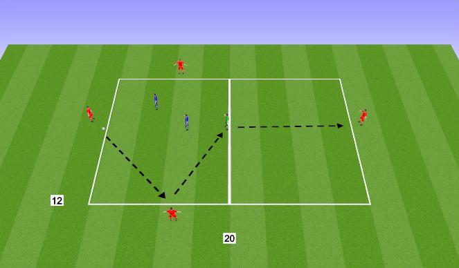 Football/Soccer Session Plan Drill (Colour): Рондос + Реакция