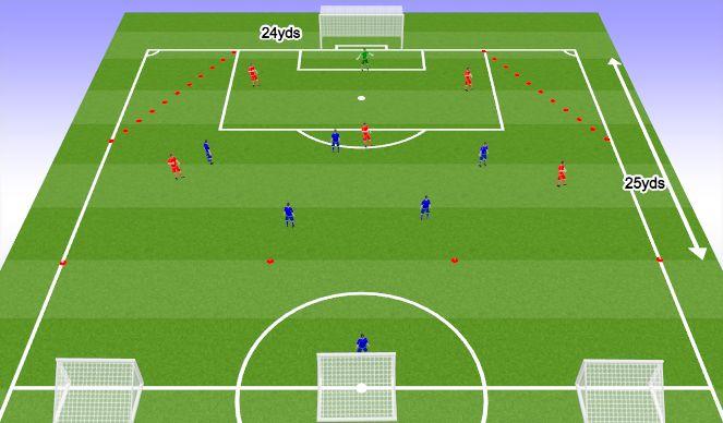 Football/Soccer Session Plan Drill (Colour): Игра на огрониченом + Восстоновление + Атака