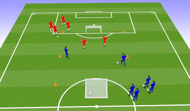 Football/Soccer Session Plan Drill (Colour): 2v2 Wave Game