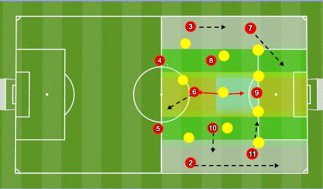 Football/Soccer Session Plan Drill (Colour): FB Overlap