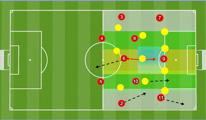 Football/Soccer Session Plan Drill (Colour): Wide Rotation