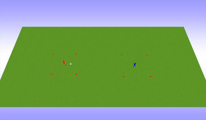Football/Soccer Session Plan Drill (Colour): söötmine + löömine