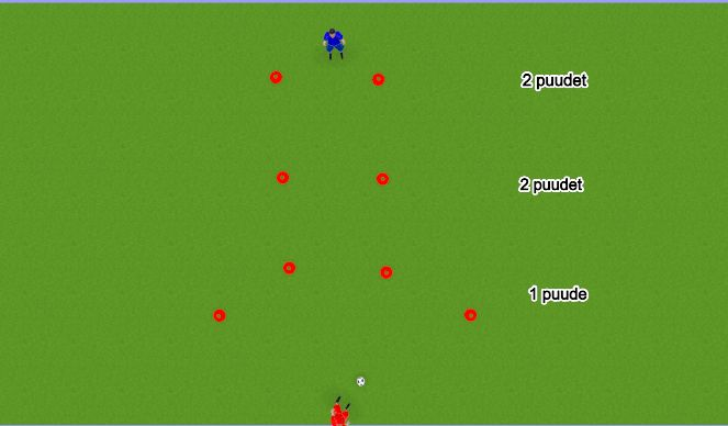 Football/Soccer Session Plan Drill (Colour): Söödudrill ( esimene puude)
