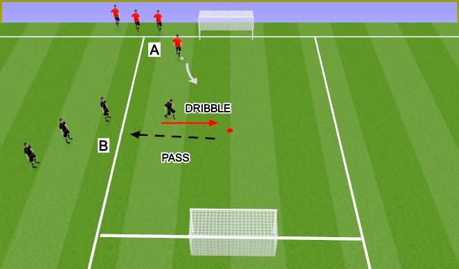 Football/Soccer Session Plan Drill (Colour): Turn the defender