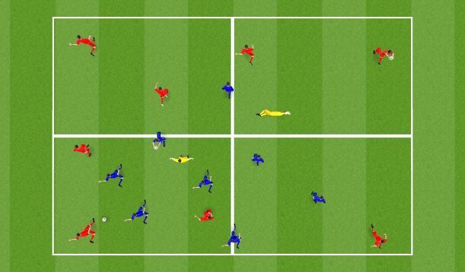 Football/Soccer Session Plan Drill (Colour): SSG - 4 Box Awareness Rondo