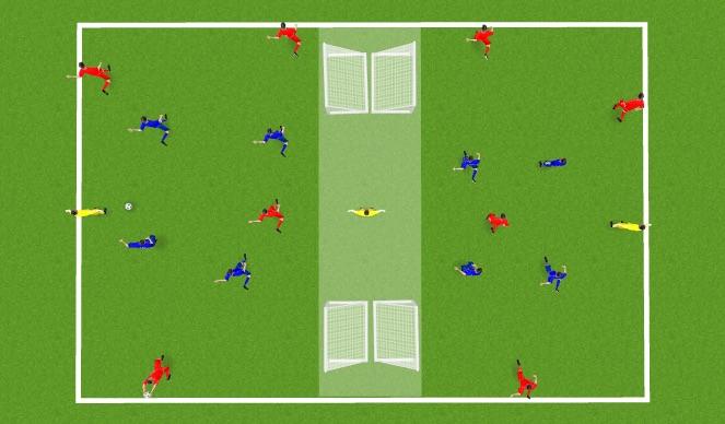 Football/Soccer Session Plan Drill (Colour): SSG - 4 v 4 + 3 Ajax Drill - Attacking
