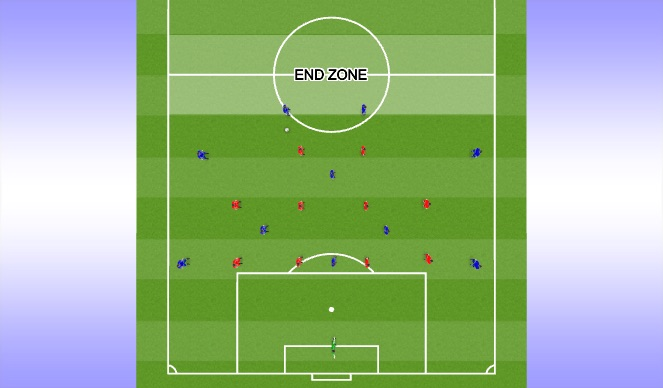 Football/Soccer Session Plan Drill (Colour): Half Field - 10 v 11 End Zone/ Big Goal Game