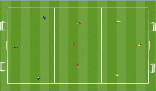 Football/Soccer Session Plan Drill (Colour): SSG - 3 v 3 v 3 Rondo Tennis