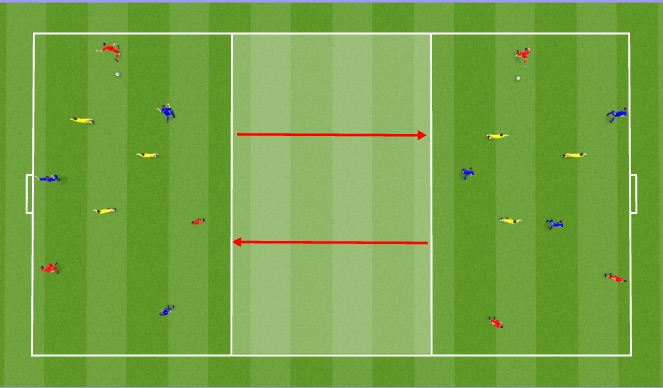 Football/Soccer Session Plan Drill (Colour): SSG - 3 v 3 v 3 2 Box Rondo with Switch