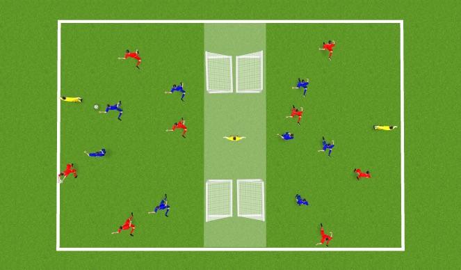 Football/Soccer Session Plan Drill (Colour): SSG - 8 v 8 + 3 Ajax Defending Drill
