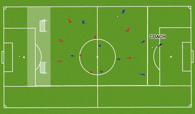 Football/Soccer Session Plan Drill (Colour): Function - 8 v 8 Mid 1/3 Defending