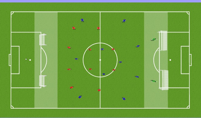 Football/Soccer Session Plan Drill (Colour): Half Field Game - 9 v 9 Build Out to Mini Goals