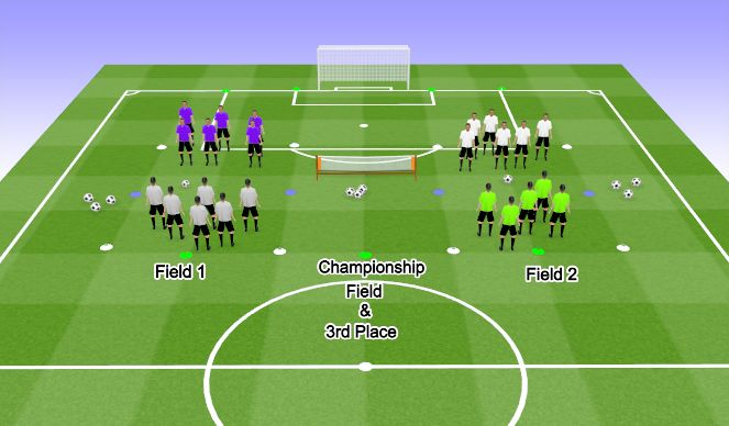 Football/Soccer Session Plan Drill (Colour): Intro/Soccer tennis
