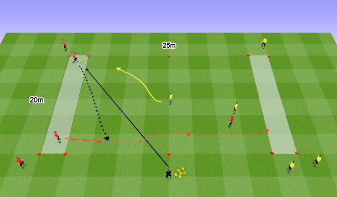 Football/Soccer Session Plan Drill (Colour): RWTB SSG