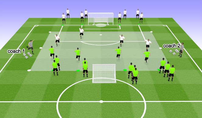 Football/Soccer Session Plan Drill (Colour): conditioned game/Dom's activity/ Steal the bacon ( back pocket)