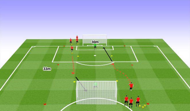 Football/Soccer Session Plan Drill (Colour): RWTB + Finish