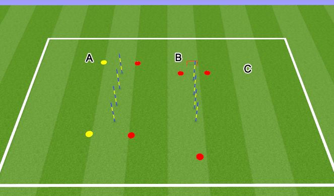 Football/Soccer Session Plan Drill (Colour): WU - Explosive Movement Activation