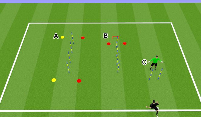 Football/Soccer Session Plan Drill (Colour): Explosive movements Ball Activation