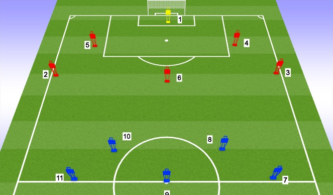 Football/Soccer Session Plan Drill (Colour): Basic Positioning and Shape