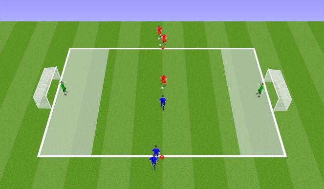 Football/Soccer Session Plan Drill (Colour): Размнка в движении (Реакция)