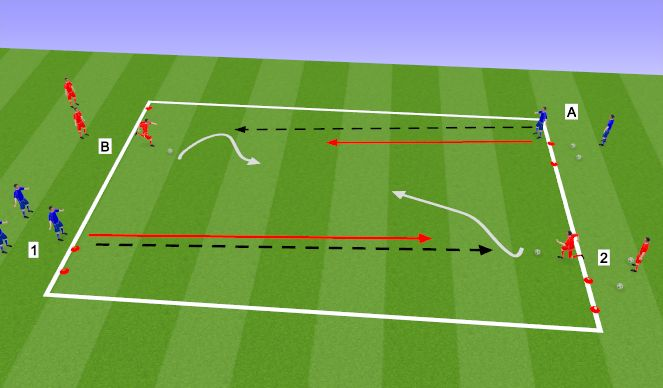 Football/Soccer Session Plan Drill (Colour): Дуель 1х1