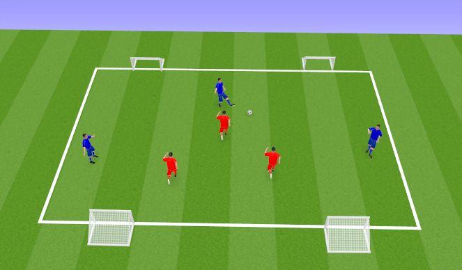 Football/Soccer Session Plan Drill (Colour): Игра 3х3