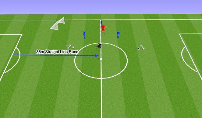 Football/Soccer Session Plan Drill (Colour): Jordi Individual Extras