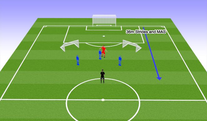 Football/Soccer Session Plan Drill (Colour): Cian Individual Extras